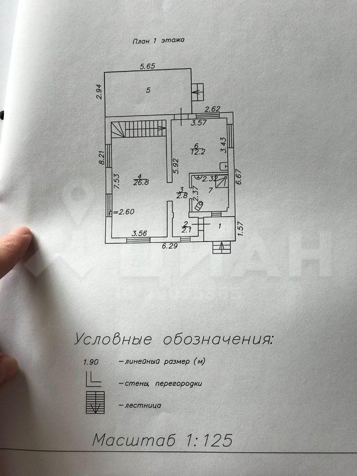Продажа дома СНТ Надежда, цена 4999000 рублей, 2020 год объявление №456394 на megabaz.ru