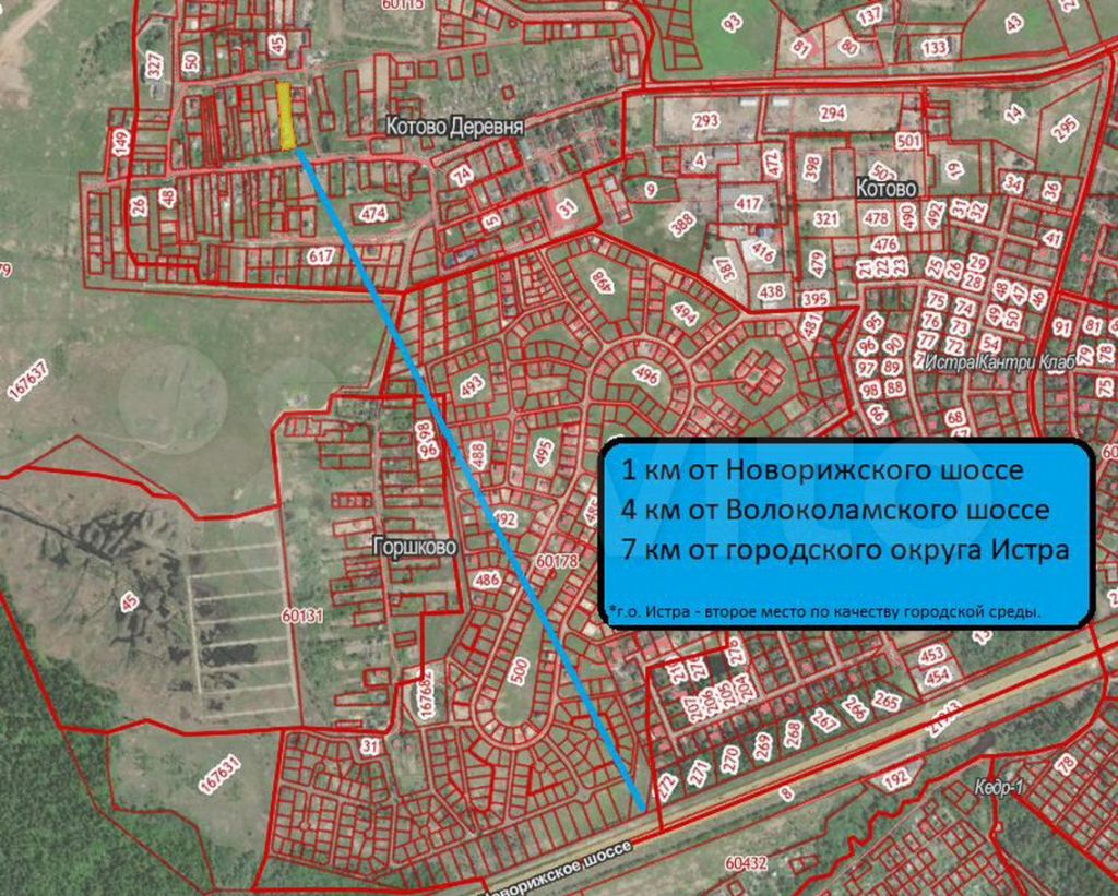 Продажа дома деревня Котово, цена 13000000 рублей, 2021 год объявление №700545 на megabaz.ru