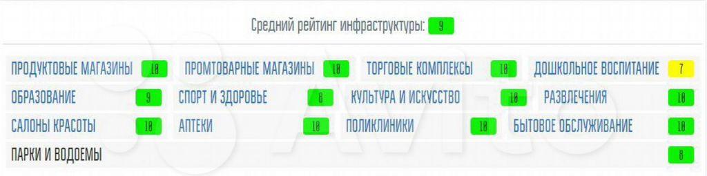 Продажа двухкомнатной квартиры Москва, метро Парк культуры, улица Бурденко 8/1, цена 26800000 рублей, 2021 год объявление №616662 на megabaz.ru