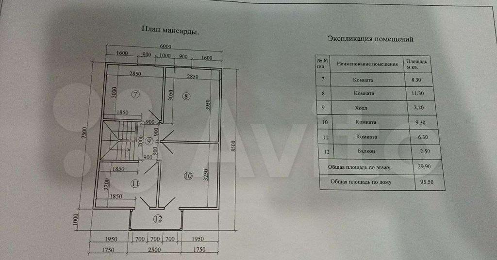 Продажа дома садовое товарищество Заря, 3-я улица, цена 2200000 рублей, 2021 год объявление №620028 на megabaz.ru