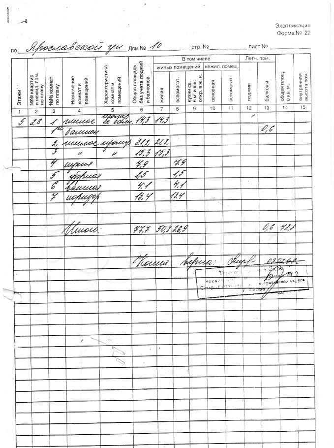 Продажа трёхкомнатной квартиры Москва, метро ВДНХ, Ярославская улица 10к3, цена 30000000 рублей, 2021 год объявление №656486 на megabaz.ru