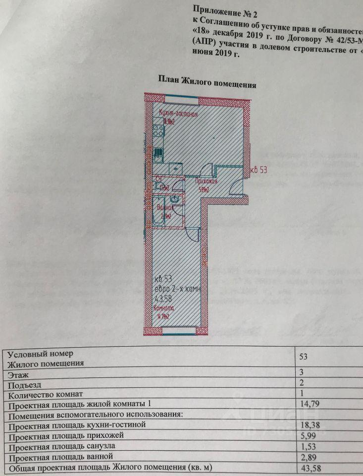 Продажа двухкомнатной квартиры Апрелевка, улица Парк Апрель 34, цена 5300000 рублей, 2021 год объявление №619652 на megabaz.ru