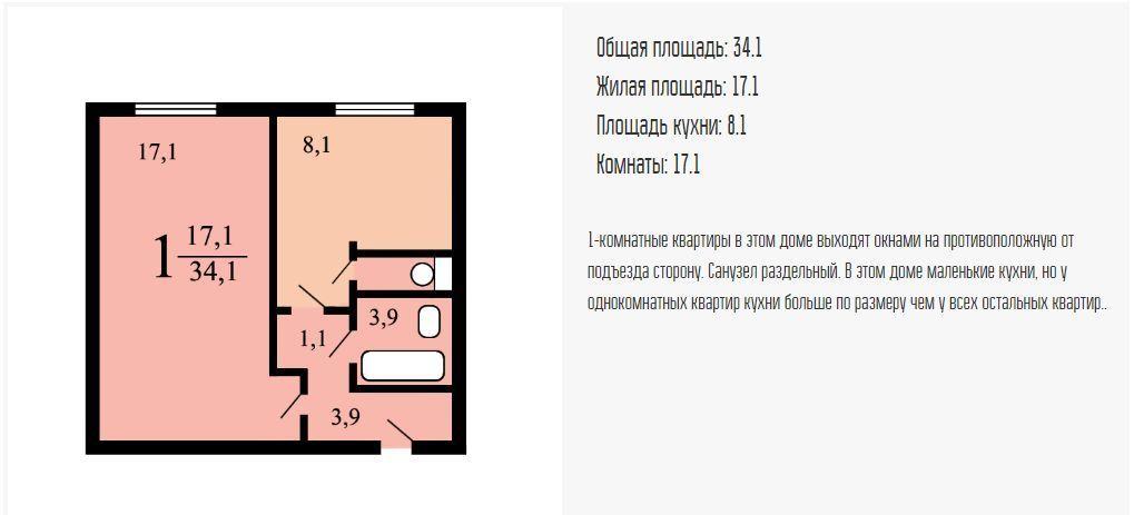 Продажа однокомнатной квартиры Москва, метро Новогиреево, Зелёный проспект 95, цена 7000000 рублей, 2020 год объявление №510384 на megabaz.ru