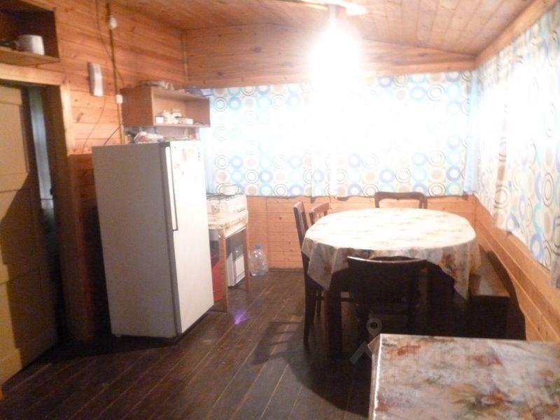 Аренда дома Кубинка, цена 22 рублей, 2021 год объявление №1399007 на megabaz.ru