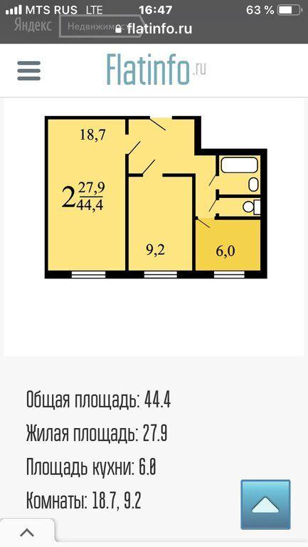 Продажа двухкомнатной квартиры Москва, метро Улица Академика Янгеля, Чертановская улица 66к2, цена 9850000 рублей, 2021 год объявление №631122 на megabaz.ru