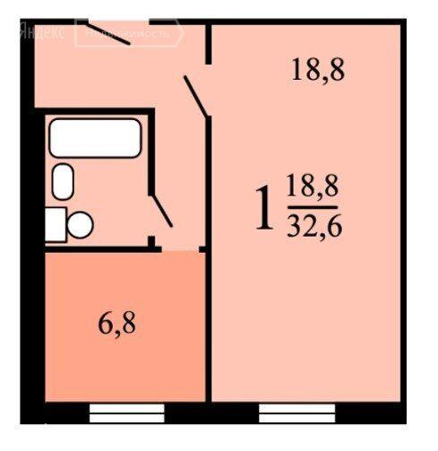 Продажа однокомнатной квартиры Москва, метро Беляево, Профсоюзная улица 98к5, цена 9650000 рублей, 2021 год объявление №705562 на megabaz.ru