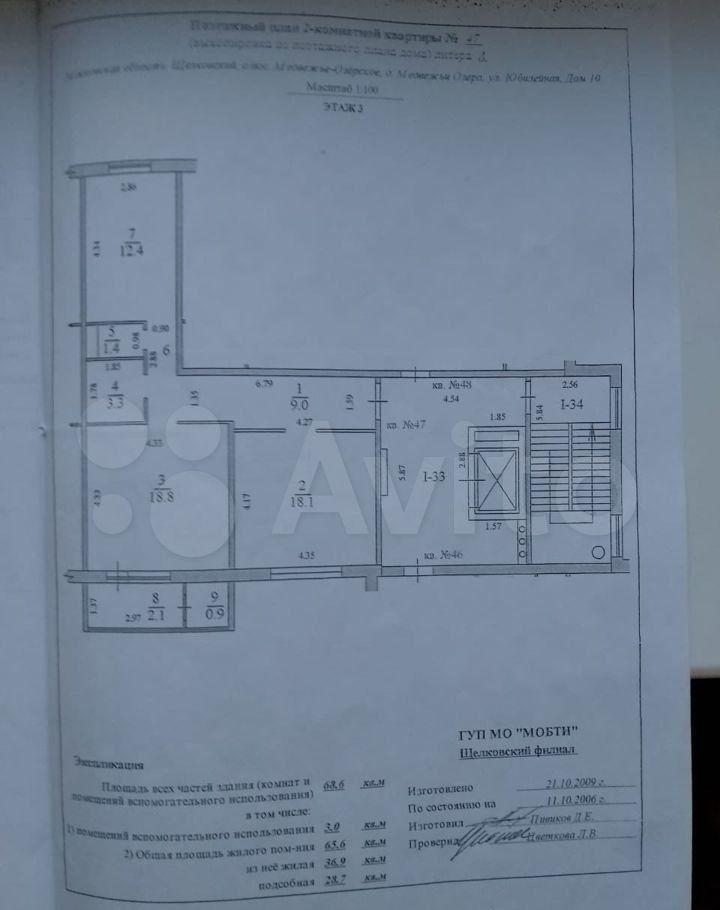 Продажа комнаты деревня Медвежьи Озёра, Юбилейная улица 10, цена 1300000 рублей, 2021 год объявление №622673 на megabaz.ru