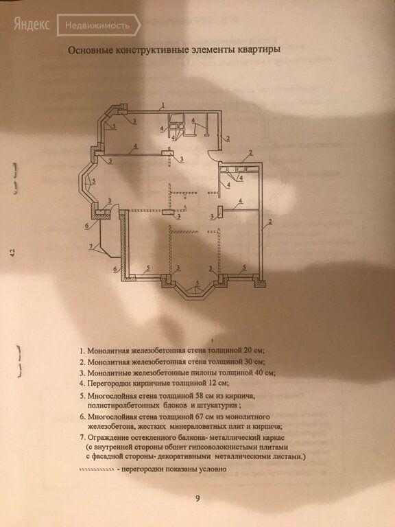 Продажа четырёхкомнатной квартиры Москва, метро Тушинская, Лодочная улица 9, цена 51000000 рублей, 2021 год объявление №648579 на megabaz.ru