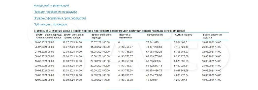 Продажа трёхкомнатной квартиры Москва, метро Трубная, Петровский бульвар 21, цена 75341025 рублей, 2021 год объявление №648851 на megabaz.ru