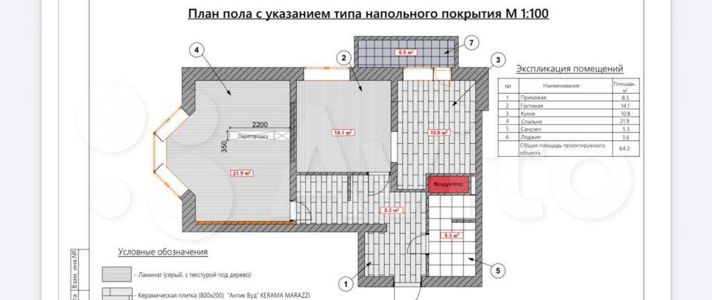 Продажа двухкомнатной квартиры Мытищи, проспект Астрахова 11, цена 11200000 рублей, 2021 год объявление №659498 на megabaz.ru