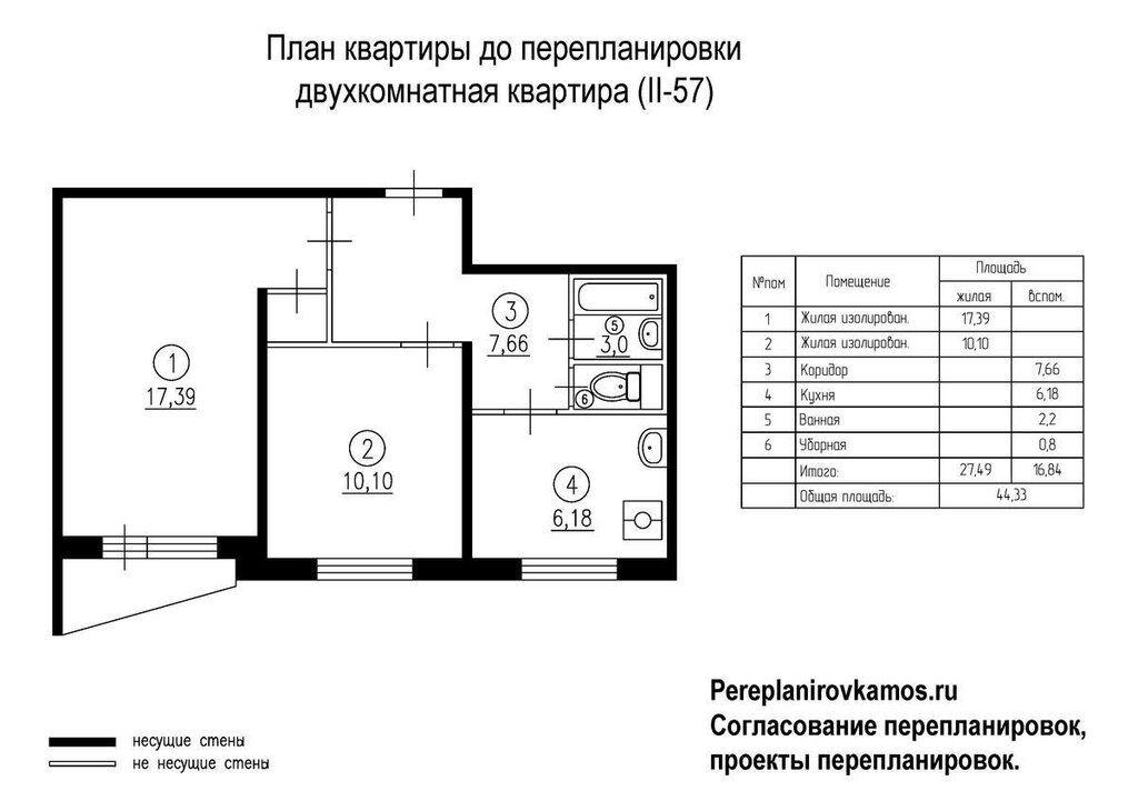Продажа двухкомнатной квартиры Москва, метро Южная, Днепропетровская улица 7к1, цена 10500000 рублей, 2021 год объявление №652431 на megabaz.ru