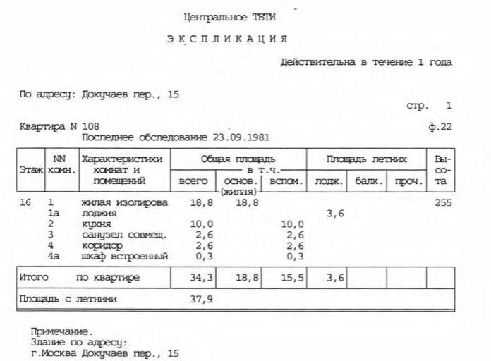 Продажа однокомнатной квартиры Москва, метро Красные ворота, Докучаев переулок 15, цена 8832000 рублей, 2020 год объявление №384511 на megabaz.ru