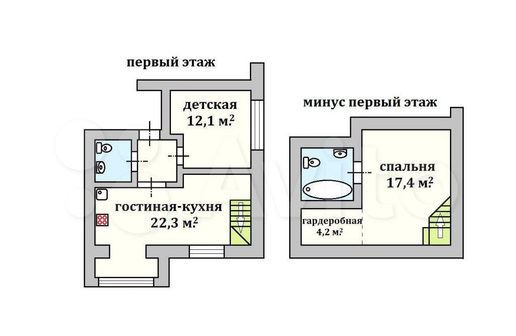 Продажа трёхкомнатной квартиры село Софьино, Новая улица 6, цена 6700000 рублей, 2021 год объявление №692620 на megabaz.ru