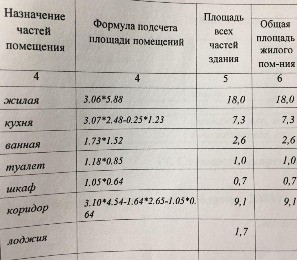 Продажа однокомнатной квартиры деревня Марьино, цена 1100000 рублей, 2020 год объявление №431744 на megabaz.ru