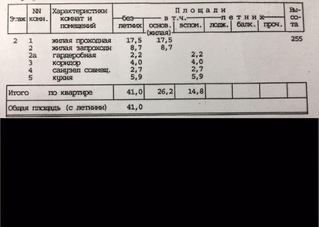 Продажа двухкомнатной квартиры Москва, метро Парк культуры, Комсомольский проспект 9, цена 14200000 рублей, 2020 год объявление №389135 на megabaz.ru